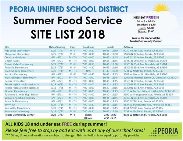 Summer Food Service Site List 2018