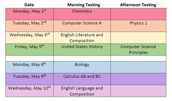 Ap test dates in Australia