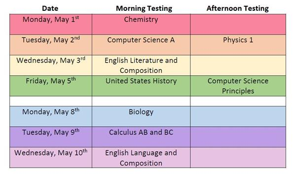 Ap test dates in Melbourne