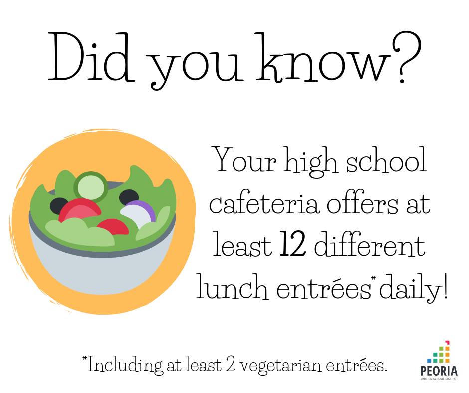 IHS Cafeteria Blueprint