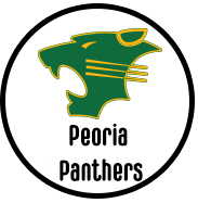 poeria panthers